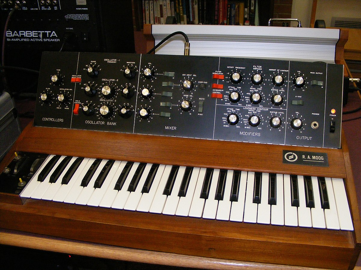 Superb Synthesizer Wikipediam Org Wiring Cloud Oideiuggs Outletorg