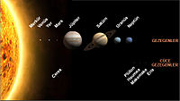 Solar System size to scale TR.jpg